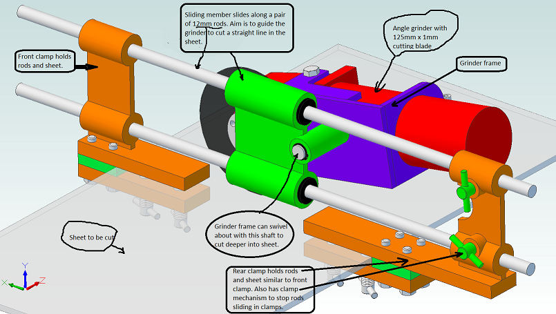Project Angle Grinder Guide Mechanism To Cut Sheet Straight
